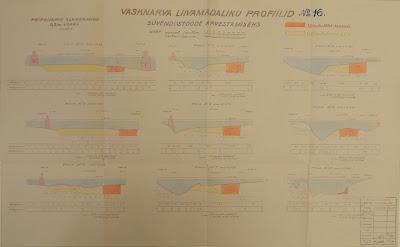 Профили реки около Васкнарвы, Оранжевым выделены углубительные работы, желтым - слои, которые сами вычистятся