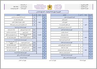توزيع سنوي: الجيد في الرياضيات المستوى السادس 2021/2022