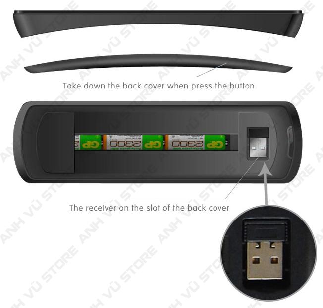 Measy RC11 Bàn phím chuột bay không dây cho Android TV Box 14