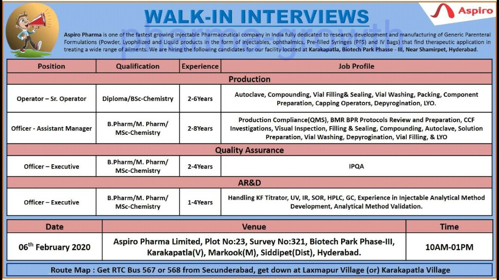 Aspiro Pharma - Walk in interview for Production, Quality Assurance, AR&D on 6th Feb 2020