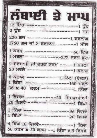 Punjab Gk Book Pdf