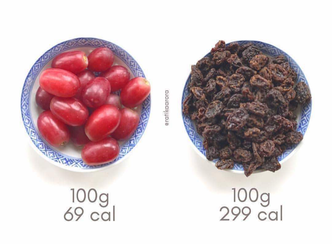 Pemakanan Yang Sihat, Potensi Berat Badan Turun? - Info Sihat JK1M 10