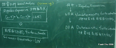 Lexical analysis: from Regular experssion to finite automation