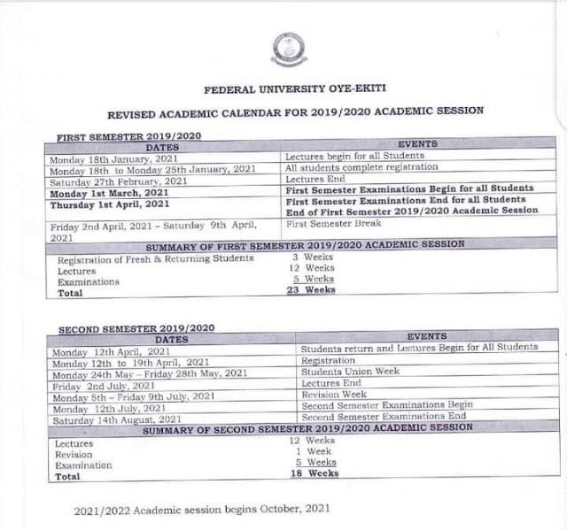 Federal University Oye Ekiti Releases Resumption Guideline and Reviewed 2019/2020 Academic Calendar.