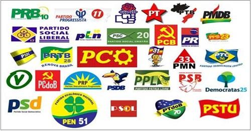 Jissele Rodrigues: Partidos políticos