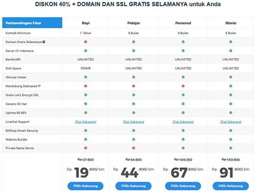 menentukan layanan hosting yang sempurna menjadi salah satu hal yang sangat essential bagi kesu Web Hosting Murah Unlimited Indonesia Jawabannya di Niagahoster