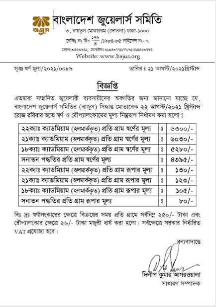 স্বর্ণের বর্তমান দাম ২০২১, ajker sonar dam, আজকের সোনার দাম, Gold price in bangladesh