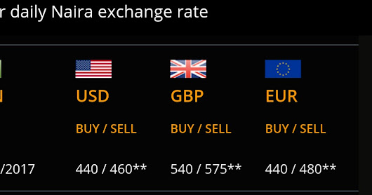 See How Naira is Now Performing Better Against the Dollar