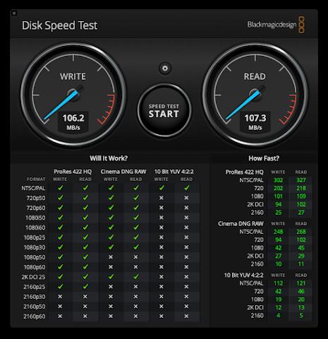 TS-453Dのベンチテストは書き込みが107.3 MB/sで書き込みが106.2 MB/sでかなり早くなった