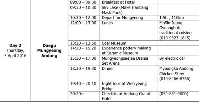 korea, itinerary, Menjelajah korea