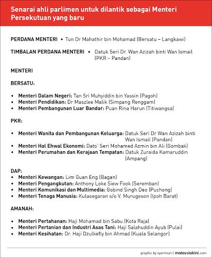 Senarai Kabinet Malaysia 2018
