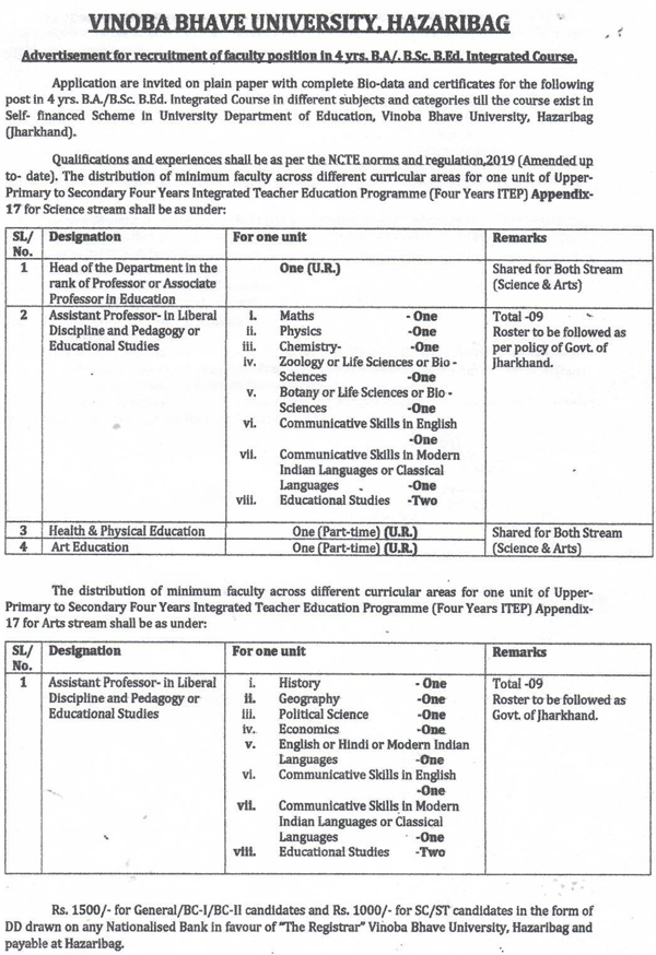 Vinoba Bhave University Life sciences Faculty Jobs 2021