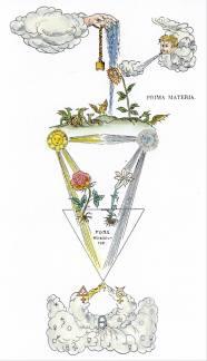Redrawn 2 From Die Lehren Der Rosenkreuzer Aus Dem 16ten Und 17ten Jahrhundert, Alchemical And Hermetic Emblems 2