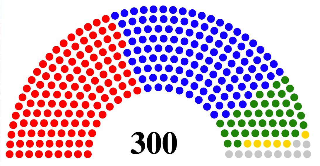 파일:20대 총선 선거 직후 의석 수.png