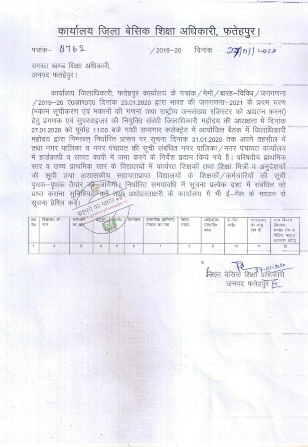 फतेहपुर: जनगणना के प्रथम चरण हेतु हेतु तय फॉरमैट में 31 जनवरी तक मांगी गयीं कार्मिकों की सूचना