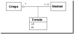 Uml diagram klass generalizacja my uml diagram klass agregacja image ccuart Image collections