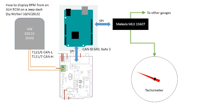 How To  Can Bus From The Edc15 Alh Ecm To An Arduino  And