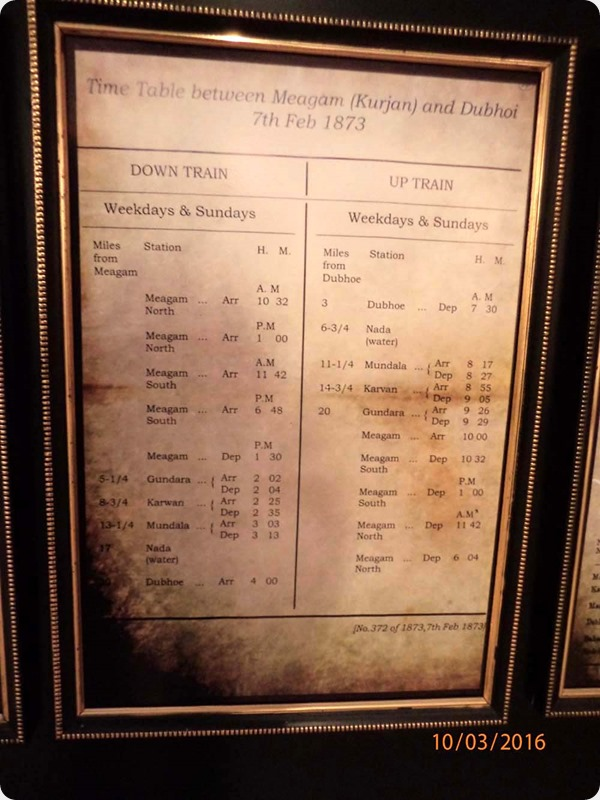 Railway Heritage Museum Vadodara