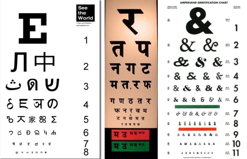 Eyes vision: Eye Vision Chart 66
