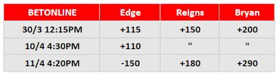 BetOnline WrestleMania 37 Odds