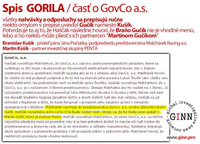 Brano Gučík z Gorily je v skutočnosti Branislav Kušík