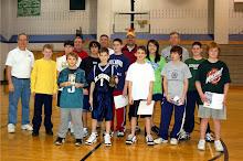 2008 Group