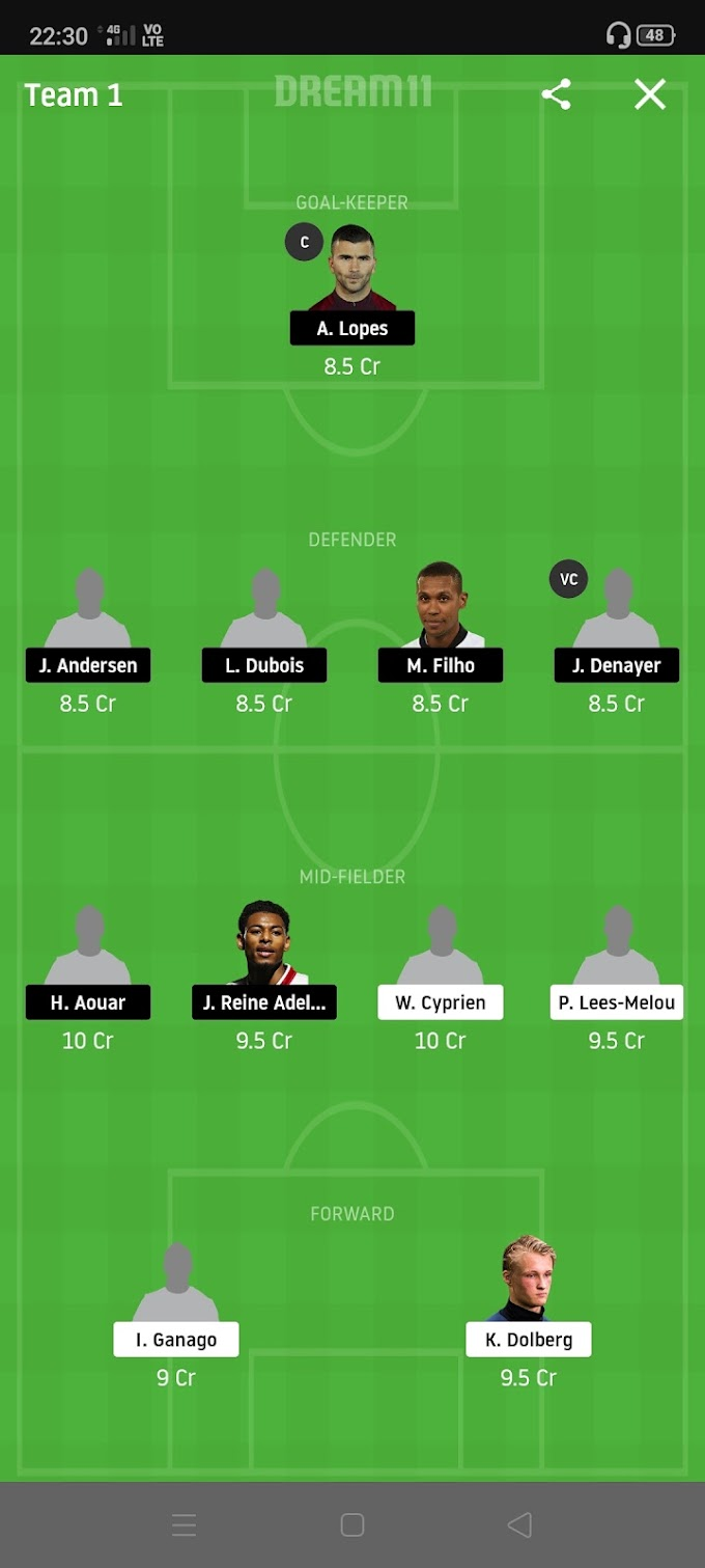 NIC VS LYN Dream11 Football Team, News and Grand League Team
