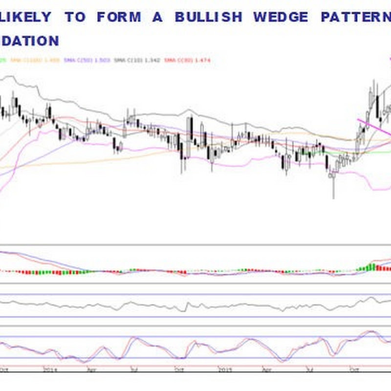 SCABLE (5170) - Sarawak Cable: Pending a bullish wedge pattern