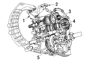 ford galaxy automatic gearbox problem 2014 ford focus wiring diagram sony amp 2014 ford focus transmission diagram