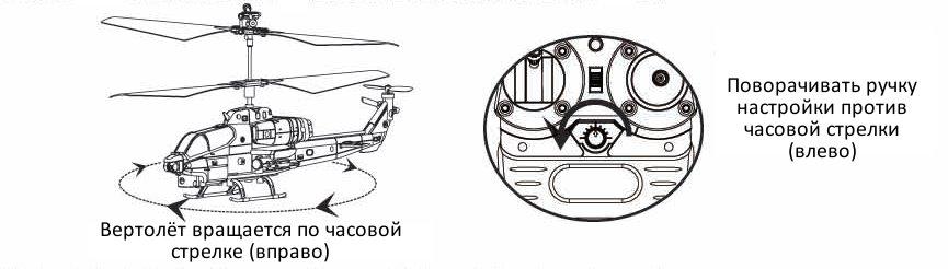 Вертолет поворачивает по часовой стрелке ( вправо )