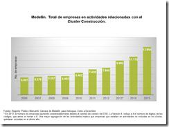 Info Cluster Construcción 2015 Empresas2