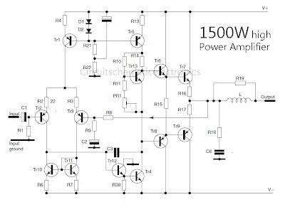 1500Watt power amplifier