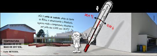Temperatura Máxima da MeteoESL 23 de Maio 2017