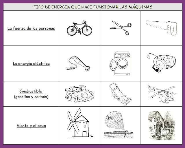 Simples De Casillero El MilaMáquinas Y Compuestas 5AR4jL