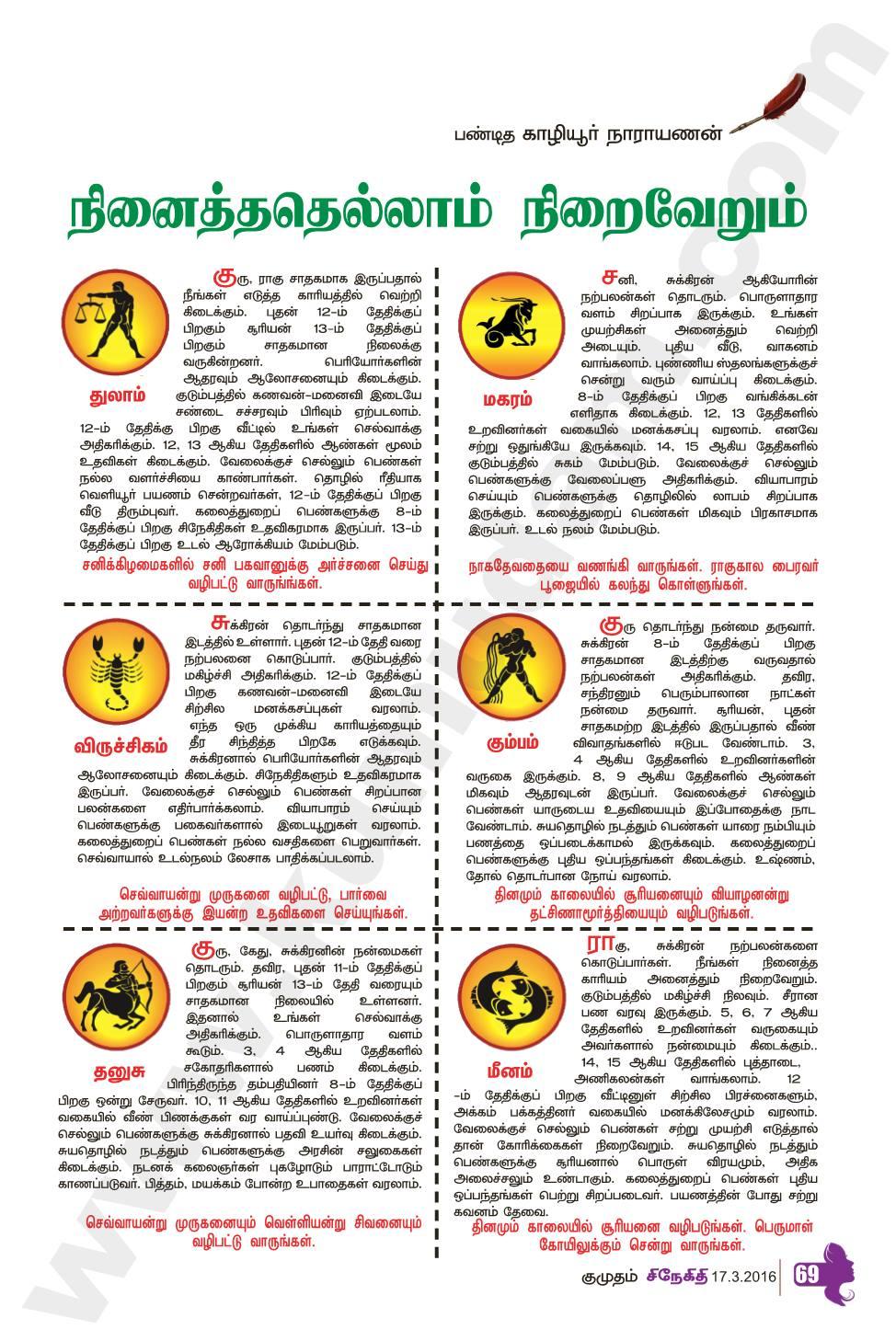 Rasipalan predictions by Pandit Kaliyoor Narayanan