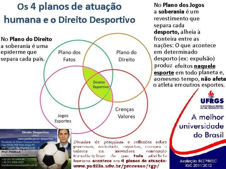 0s 4 planos nos quais humanos atuam.jpg