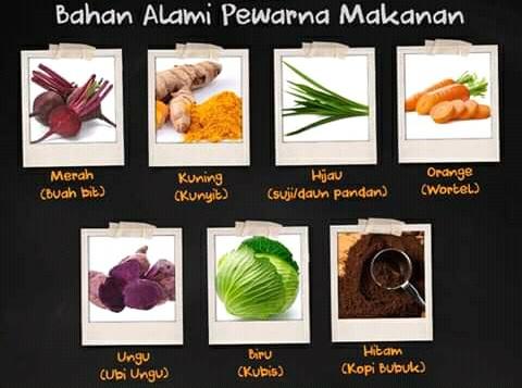 Cara membuat pewarna alami makanan