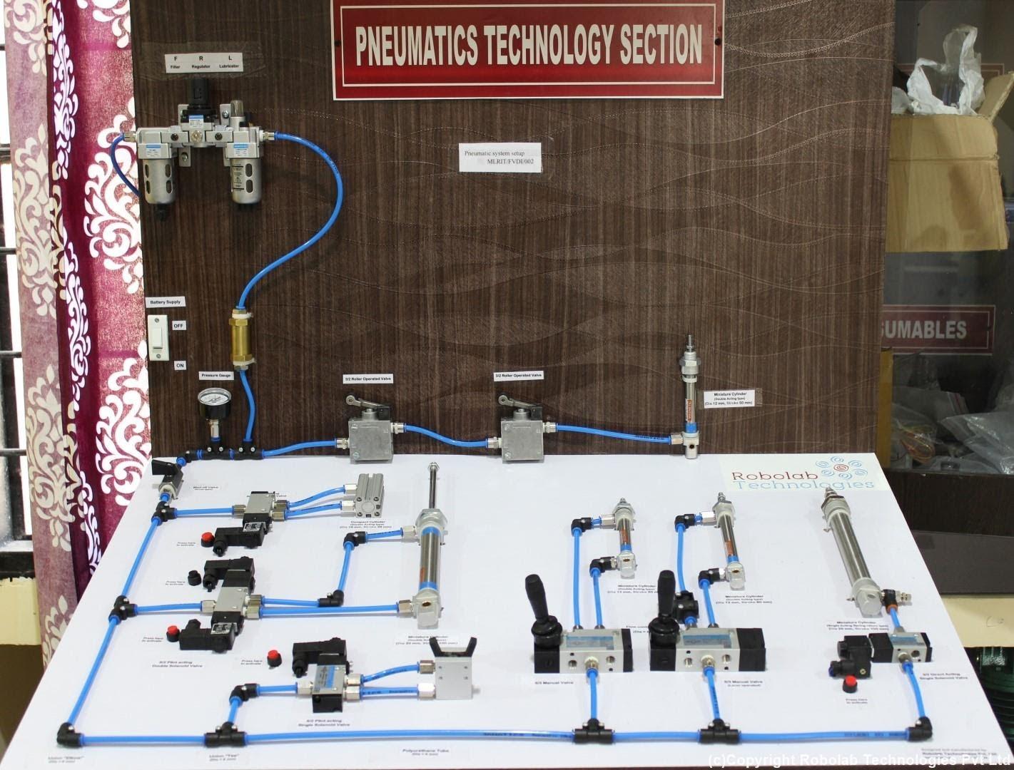 Marri Laxman Reddy Institute of Technology, Hyderabad Robolab (11).jpg
