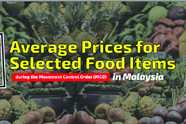 MCO: Average Price of Selected Food Items
