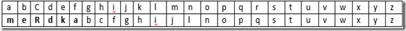 metode kriptografi polyalphabet 1 Tiga Kunci
