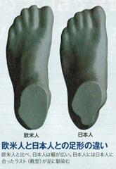 欧米人と日本人の足型の違い