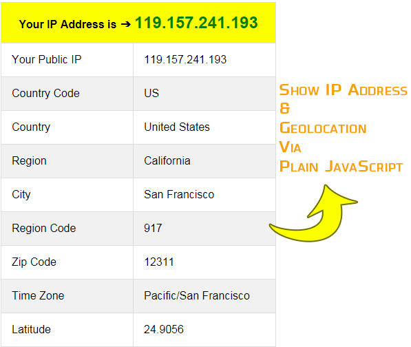 show IP address using javascript