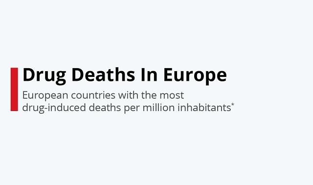 The European drug carnage