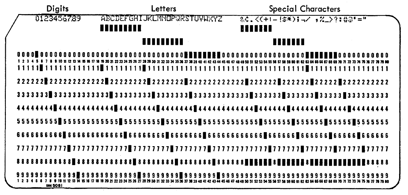 a reference punch card