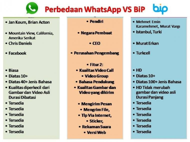 Aplikasi-Chat-BiP-Alternatif-Pengganti-WhatsApp