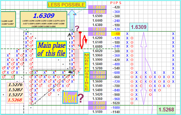Forex point and figure pdf
