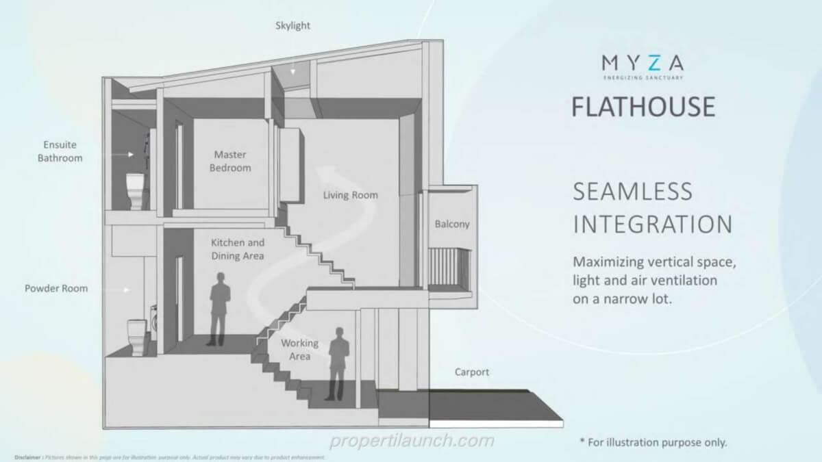 Myza Flat House BSD