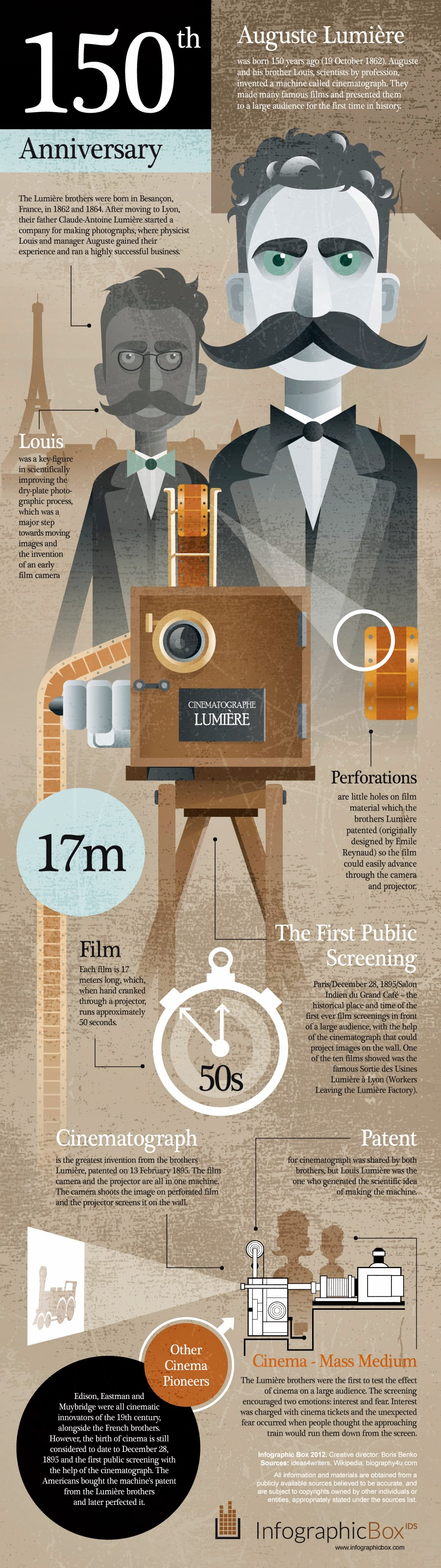 Auguste Lumiere - 150th Anniversary, infographic by Boris Benko