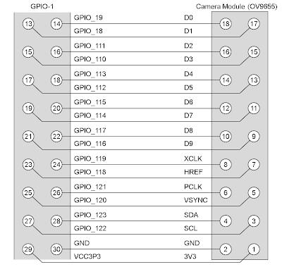 camera_circuit.png