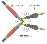 FIA-SMA-FL 蛍光測定用フローセル